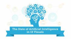 The State of Artificial Intelligence in 15 Visuals [Infographic] Machine Learning Deep Learning, Ai Artificial Intelligence, Certificates Online, Data Science, Design Quotes, Higher Education, Travel Quotes, Gaming Setup, Gaming Computer