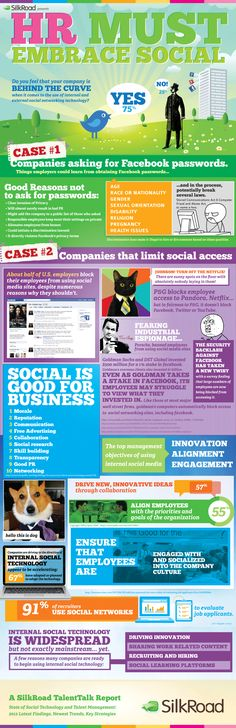 #HR should embrace #SocialMedia?  #Infographic