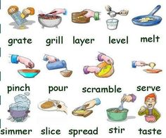 cooking vocabulary_recipes_part 2/3