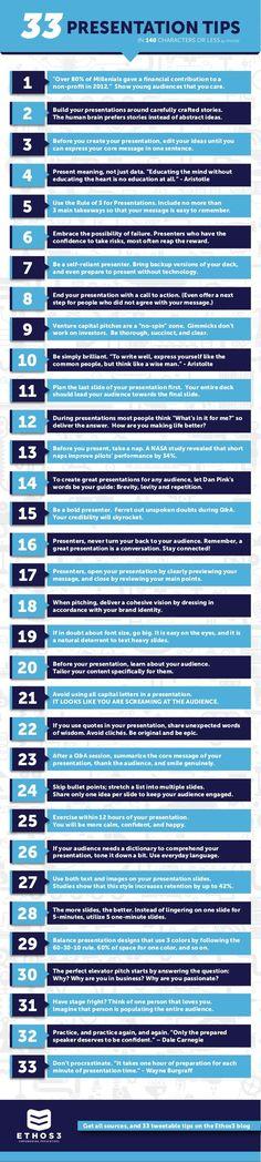 33 CONSEJOS SOBRE PRESENTACIONES (EN FORMATO TWEET) #INFOGRAFIA #INFOGRAPHIC #EDUCATION