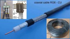 RG6 Cables and connectors - Qaulity RG6 Coaxial Cables and connectors for all VSAT Satellite Communications solutions, broadband installations & Satellite Internet