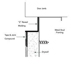 METAL GLASS DOOR Dwg Google Metal Glass Door