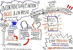 Facilitation graphique conférence Agile Tour Clermont-Ferrand, 2013