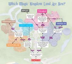 Which Magic Kingdom land are you?