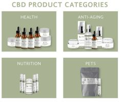 CBD POTENTIAL TREATMENT FOR PTSD AND SPECIFIC PHOBIAS, STUDY FINDS! A new study includes in the body of study showing that a compound located in hemp and also cannabis can be beneficial for treatin…