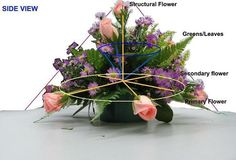 triangle flower arrangement tutorial