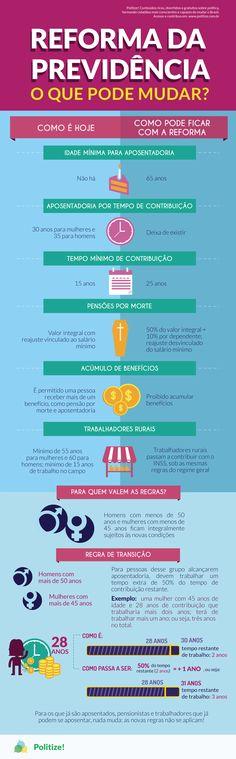 REFORMA-PREVIDeNCIA-MUDANCAS-infografico