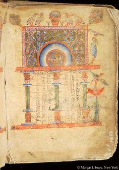Gospel book, MS M.620 fol. 7r - Images from Medieval and Renaissance Manuscripts - The Morgan Library & Museum
