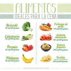 1000 images about cenas para adelgazar on pinterest - Ideas para una cena saludable ...
