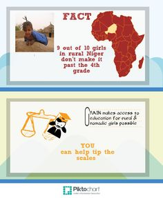 Help at-risk nomadic girls in Niger stay in school - visit RAIN to learn how! www.rain4sahara.org