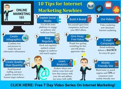 10 Tips For Internet Marketing Newbies