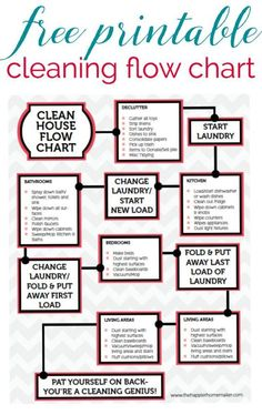 Cleaning Flow Chart Free Printable Cleaning Flow Chart-this guide helps keep my cleaning on track so I can get more done in less time!Free Printable Cleaning Flow Chart-this guide helps keep my cleaning on track so I can get more done in less time! Deep Cleaning Tips, Cleaning Hacks, Diy Hacks, Spring Cleaning Tips, Household Cleaning Schedule, Cleaning Routines, Speed Cleaning, Weekly House Cleaning, Spring Cleaning Schedules