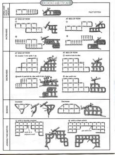 Crochet Filet - Tutorial by Kristin Ebelhar Crochet Patterns Filet, Crochet Symbols, Crochet Diagram, Crochet Stitches, Crochet Curtains, Crochet Tablecloth, Crochet Doilies, Crochet Vintage, Fillet Crochet