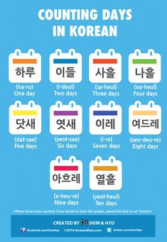 Counting days in Korean