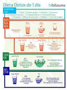 h 225 bitos health coaching dieta detox 1 d 237 a Healthy Juices, Healthy Smoothies, Healthy Tips, Healthy Food, Healthy Drinks, Die A, Bebidas Detox, One Day Detox, Healthy Style