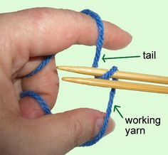 How to start Judy's Magic Cast-on. I always forget how to orient the yarn in the beginning. This pic will be super helpful.