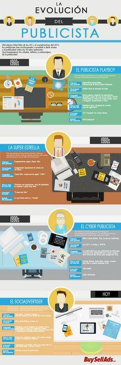 La evolución del publicista #infografia
