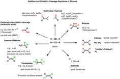 2-alkyne map