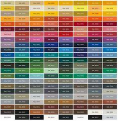 AmericanaAcrylicPaintColorChartJpg  Color Mixing