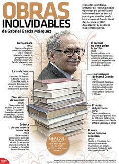 Another favorite writer. Love in times of Cholera is one of my fav I Love Books, Books To Read, My Books, Reading Books, Ap Spanish, Spanish Lessons, Book Club Books, Book Lists, Gabriel Garcia Marquez Quotes