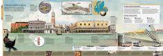 Infográfico sobre a construção da cidade de Veneza e sua conservação. Ilustração: Kleber Sales