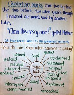 Grammar And Punctuation, Teaching Grammar, Teaching Writing, Teaching Ideas, Teaching Resources, Third Grade Writing, 3rd Grade Reading, Second Grade, Fourth Grade