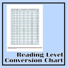 Reading Level Conversion Chart - this printable chart makes it easy to find the just right book for all of your students. Includes DRA, Accelerated Reader and more! Reading Library, Kids Reading, Teaching Reading, Teaching Ideas, Ar Reading Levels, Guided Reading Binder, Spelling And Handwriting, Just Right Books, Accelerated Reader