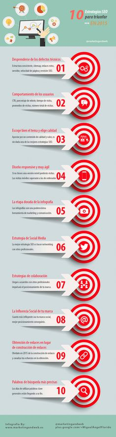 10 Estrategias SEO para triunfar en 2015 #infografia #infographic #seo