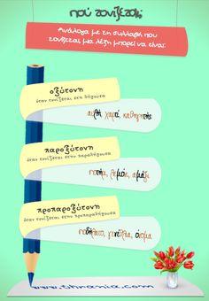 Πού τονίζεται; Greek Language, Second Language, Learn Greek, Greek Alphabet, Special Needs Kids, Kids Corner, School Life, Grammar, Worksheets