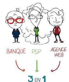 Startup : be2bill, banque et PSP (Payement Service Provider) - Argent / Finances (34 vues)