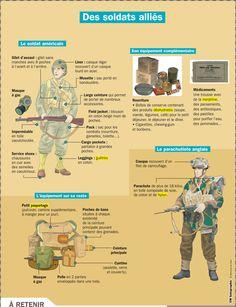 Fiche exposés : Des soldats alliés