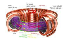 Nuclear Fusion - Stellarator