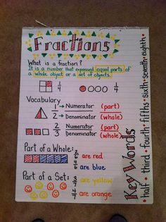 Grade 3 math fractions examples fractions anchor chart simplify for grade but i like the vocabulary Teaching Fractions, Math Fractions, Teaching Math, Comparing Fractions, Equivalent Fractions, 3rd Grade Fractions, Introducing Fractions, Multiplication Chart, Teaching Ideas
