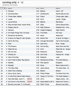 Half marathon playlist...I want to run a half marathon. Starting out with barely running a mile at a time. #bubklist #within6months