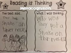 Metacognition & Reading Salad:  The Text Said & What I Am Thinking- Freebie included!!