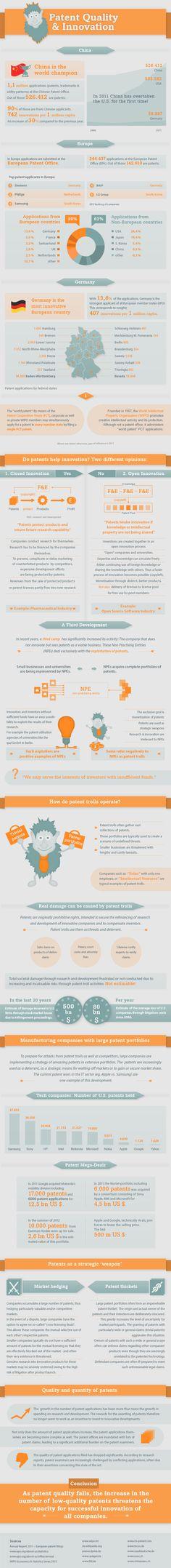 Patent quantity and quality  http://www.bluepatent.com/en/blog/quality-quantity-patents
