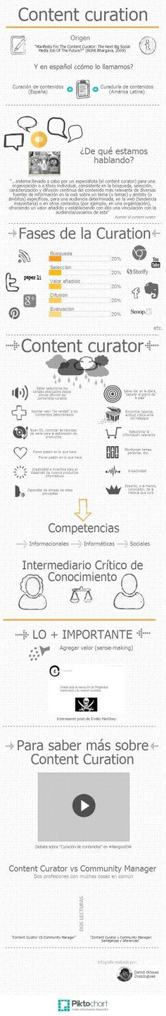 La Content Curation en formato infografía: una visión personal / David Gómez Domínguez (@David Gomez)