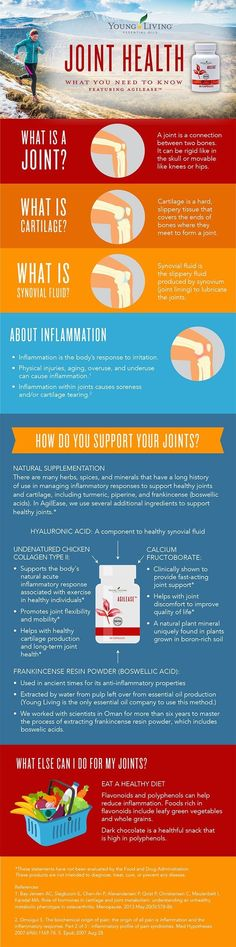Personally, the most effective supplement I've ever tried for joint and cartilage support! Young Living Member# 2088937
