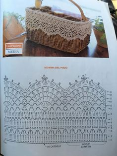 Lace Pattern Crochet Lace Edging for Towel ~~ sandragcoatti - Salva . Crochet Lace Pattern Crochet Lace Edging for Towel ~~ sandragcoatti - Salva . Filet Crochet, Crochet Shawl Diagram, Pull Crochet, Crochet Edging Patterns, Crochet Lace Edging, Crochet Motifs, Crochet Borders, Crochet Chart, Crochet Doilies