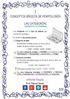 Best Way To Learn Spanish Website Spanish Grammar, Spanish Language Learning, Spanish Class, Teaching Spanish, Learn Spanish, Spanish Website, Note Taking Tips, School Items, Study Tips