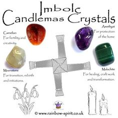 Rainbow Spirit crystal shop - Our Imbolc / Candlemas poster showing a choice of tumbled crystals that support us at this time of year.==> I can finally use all this malachite! Crystal Magic, Crystal Healing Stones, Crystal Shop, Crystal Grid, Amethyst Crystal, Crystals And Gemstones, Stones And Crystals, Gem Stones, Imbolc Ritual