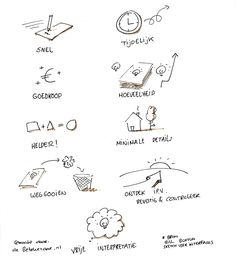 drawings for talk