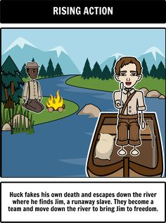 Mark Twain's The Adventures of Huckleberry Finn summary & lesson plan includes activities to help students engage with Huck Finn characters, plot, themes, & more. Plot Diagram, Adventures Of Huckleberry Finn, American Literature, Mark Twain, Summary, Duke, Disney Characters, Fictional Characters, Teacher
