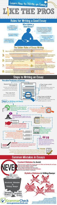 How to Write an Essay Like the Pros (Infographic) Takes me back to my days at SUU.