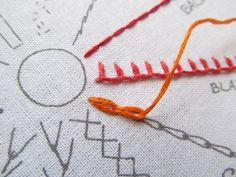 Back Stitch/ Blanket Stitch/ Chain Stitch - Lesson Four Embroidery School