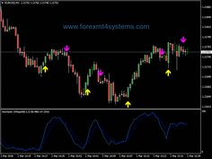 Zeus Support And Resistance Strategy Forex Stra Fore Forex