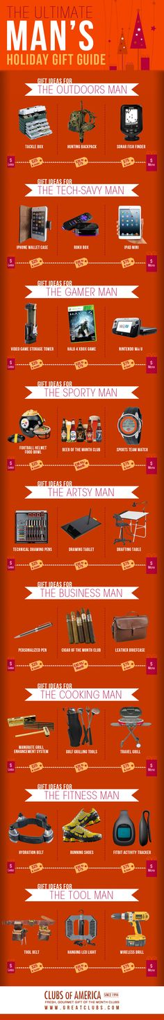 Gifts for  Men...    (P.S.: if you can't decide which type of the man I am, just give one of each gifts to make sure that I'd love your gift! XOXO)