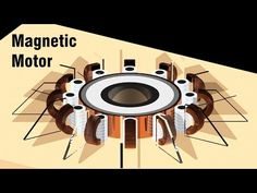 Free Energy Generator - Magnetic Motor with magnetic bearings - YouTube