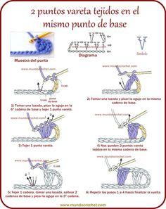 2 puntos vareta tejidos en el mismo punto de base