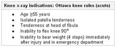 ottawa knee rules - who to X-ray!